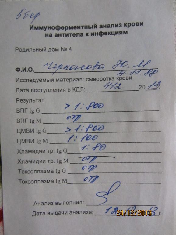 Анализ крови на антитела паразитов цена. Альтернативные методы на magicmama.ru