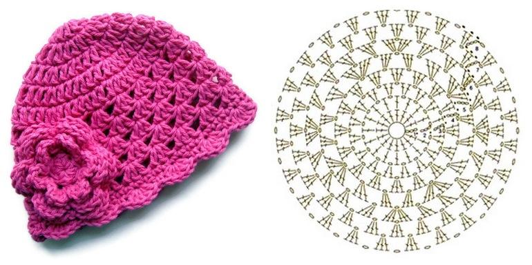 вязание шапочки для девочки для начинающих