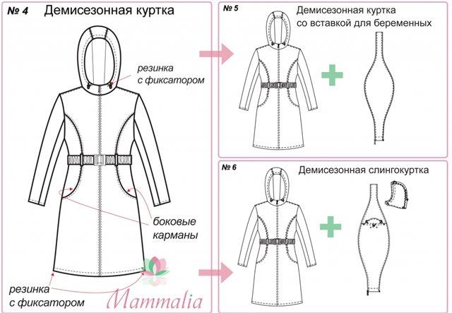Сшить куртку для беременных