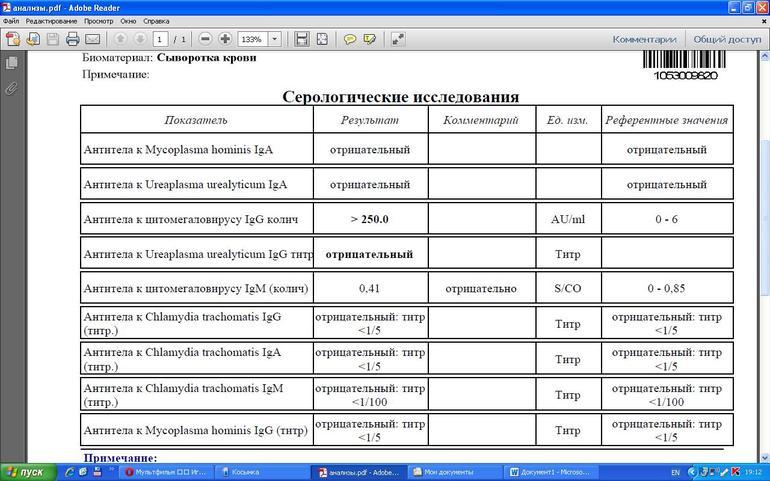 Пцр анализ на хламидиоз