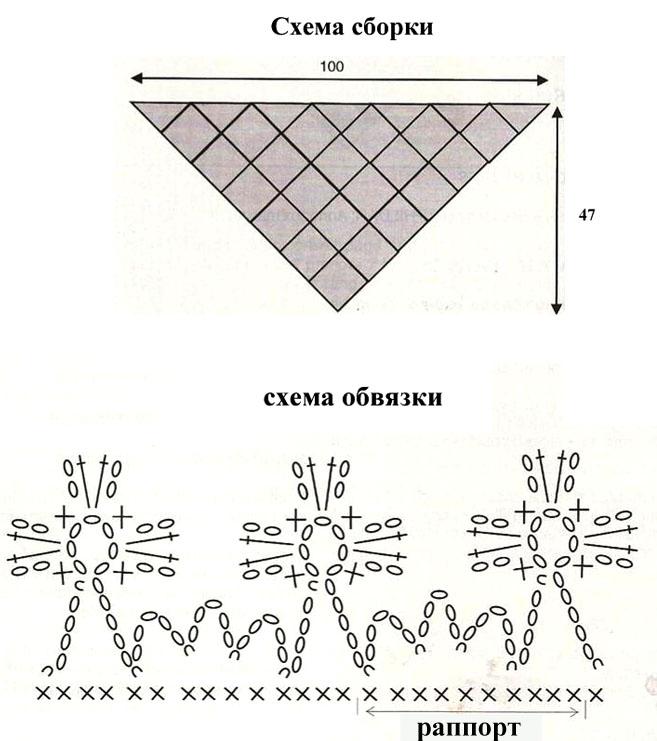 схема волнистый бактус крючком