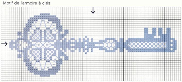 Вышивка крестом схемы для ключницы