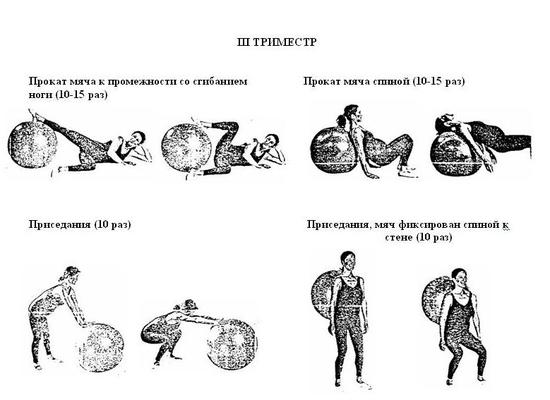 Гимнастика на мяче для беременной
