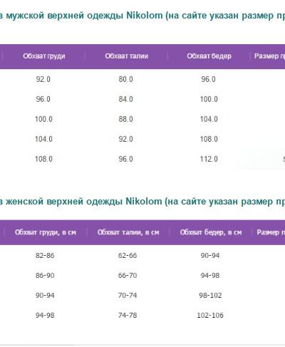 Куртка демисезонная 078 Nikolom серая (Беларусь)