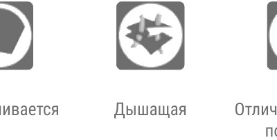Купальник гимнастический рукав 3/4 (хлопок) 4 цв, р-р 26-48