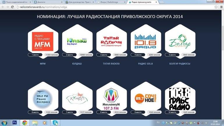 Пост про голосовалку)))