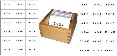 Карточка таблица умножения на 4 и 5