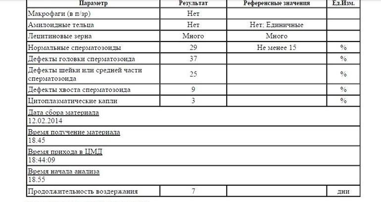 eroticheskie-pozi-dlya-zachatiya-rebenka