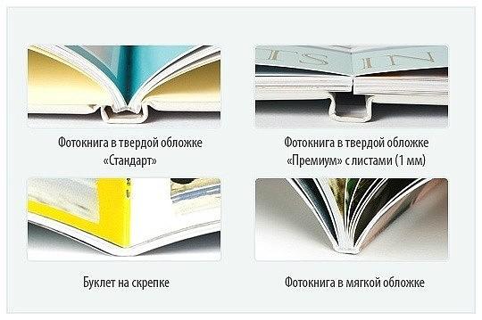Как сделать книгу в твердом переплете своими руками - Daurskiykadet.ru