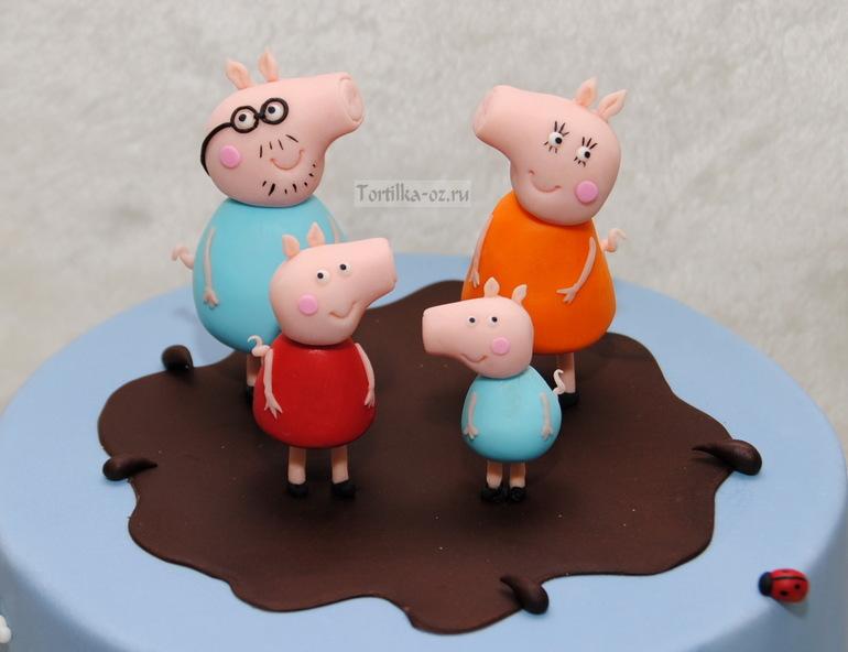торт свинка пеппа мк важно, чтобы вся