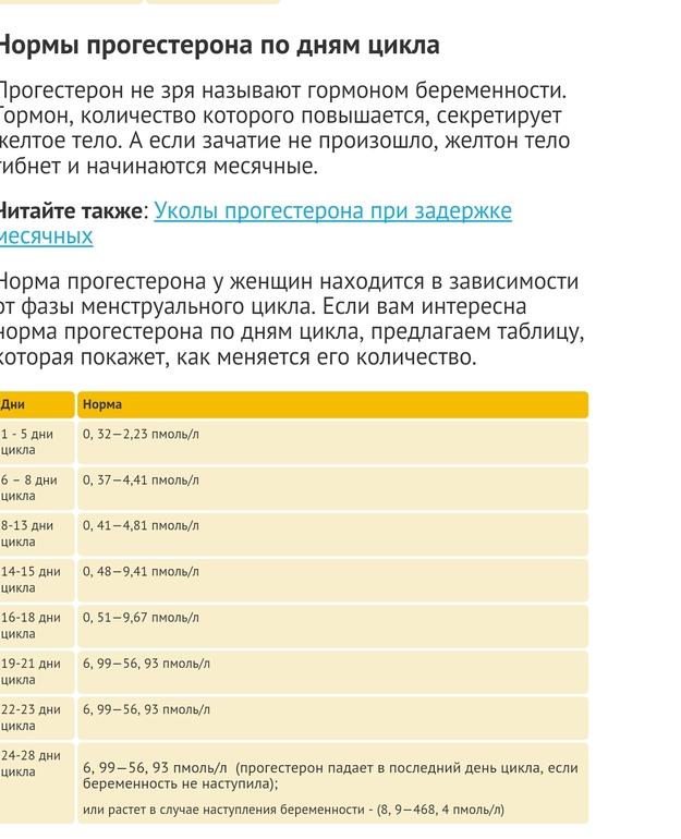 Результат прогестерона... - запись пользователя Юлия (id2327563) в сообществе Зачатие в категории Анализы - Babyblog.ru