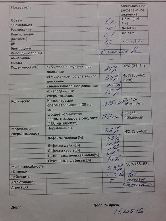 nepostupatelnoe-dvizhenie-v-spermogramme