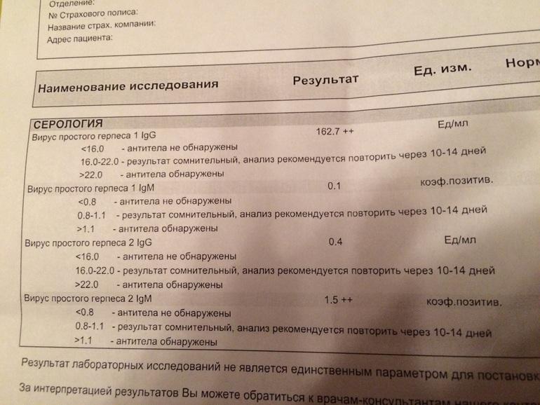 Ерунда с анализами на герпес... - запись пользователя Simashka (Simashka) в сообществе Благополучная беременность в категории Ан