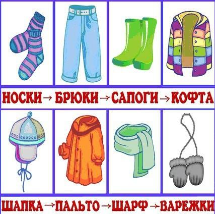 Алгоритм одевания в картинках в младшей группе