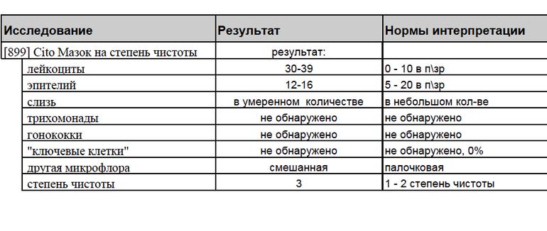 maz-umenshayushaya-vhod-vo-vlagalishe