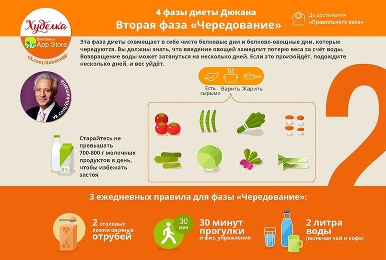 диета малышевой меню на каждый день отзывы
