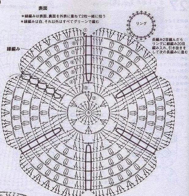 прихватки плетенка крючком схемы с описанием