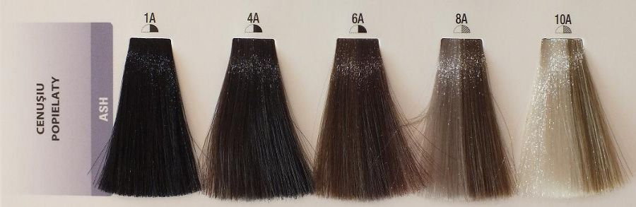 Матрикс краска для волос безаммиачная