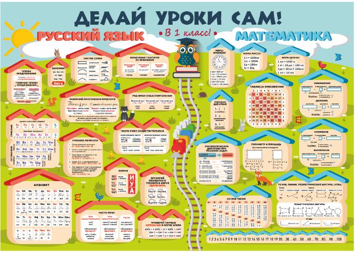 Плакаты про математику 5-ый класс