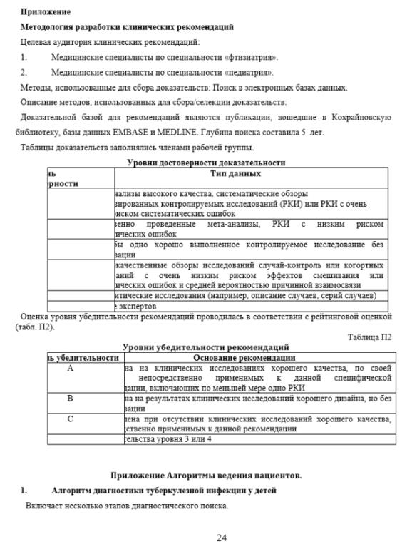 клинические рекомендации статины