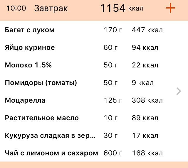 Расчет питания по калориям для похудения