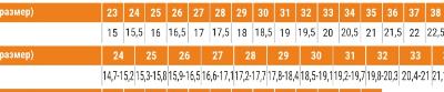 Балетки концертные 2 цв, р.25-44