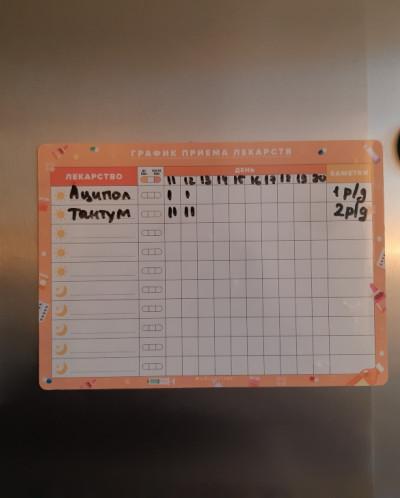Магнитный планнер для приёма лекарств Оранжевый
