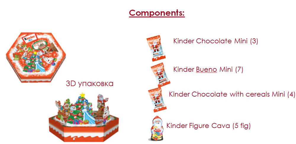 Kinder подарок Каток 152г