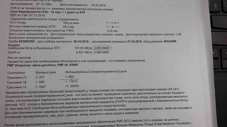 Беременности а 16 анализ в крови недель крови к сдать на хгч антитела анализ где