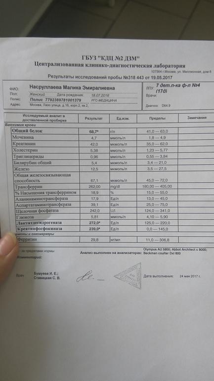 Новорожденного анализы на крови анализом на беременность сроке можно каком крови определить