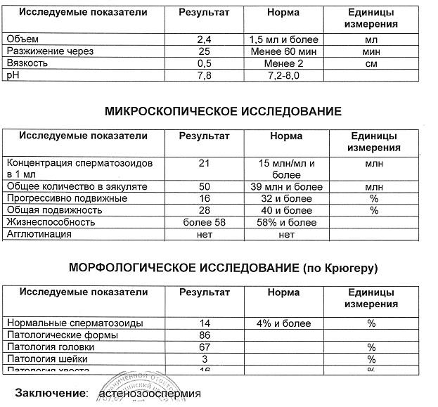 varikocele-bez-operacii - запись пользователя Лилия ...