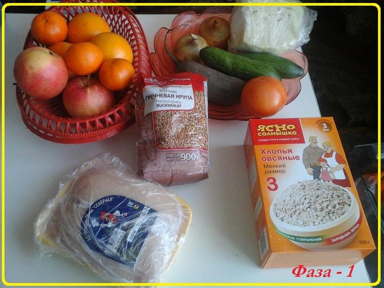 Диета на гречке и куриной грудке (меню, отзывы).