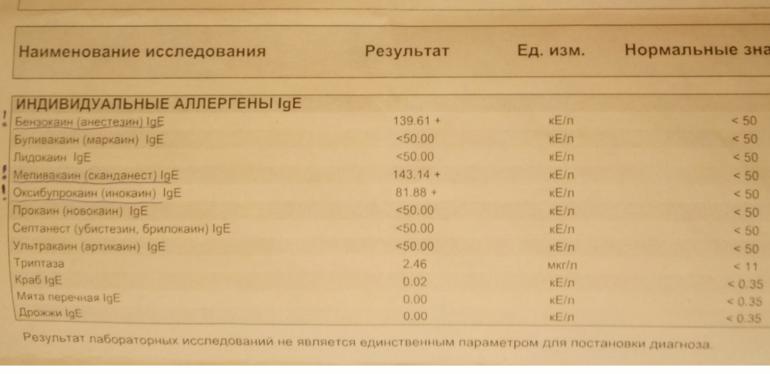 В анестезию стоматологии анализ на крови на биохимия анализ английском крови