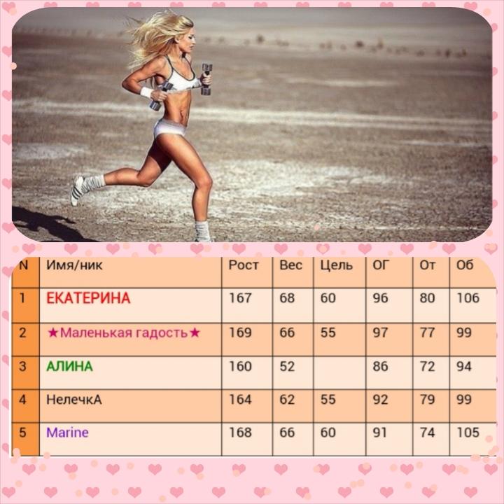 Таблица Похудения С Девушкой.