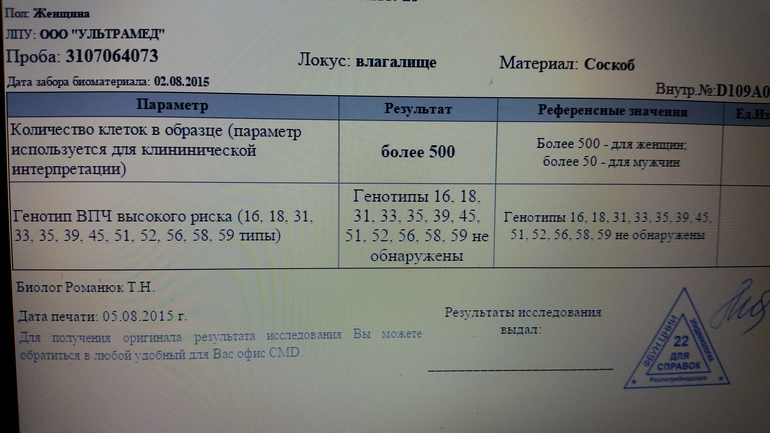 rezultaty-analiza-na-vpch - запись пользователя Счастливая Мама ...